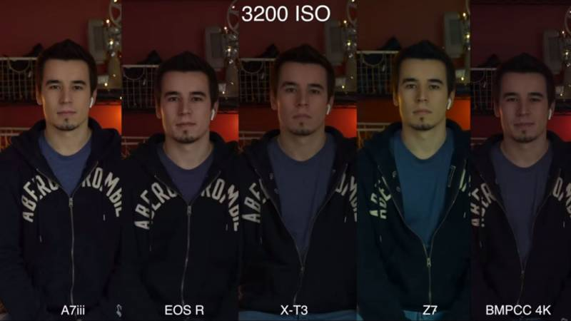 3200 ISO
