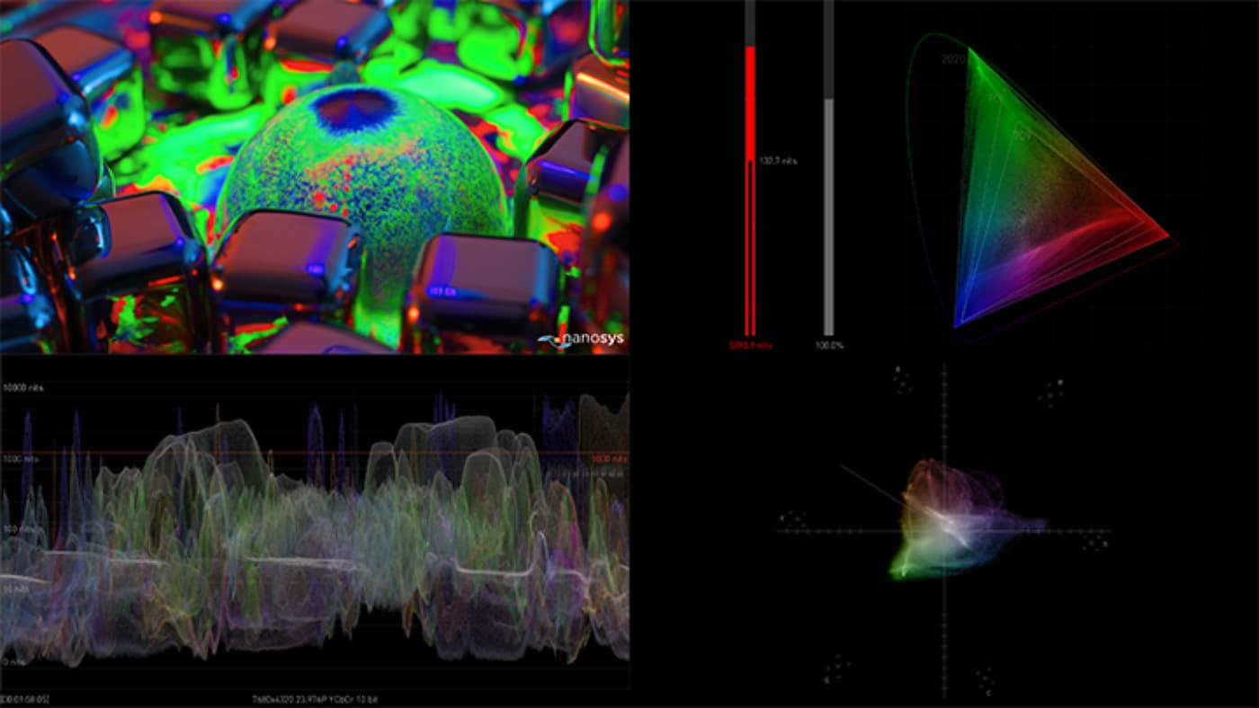 HDR Image Analyzer 12G tools
