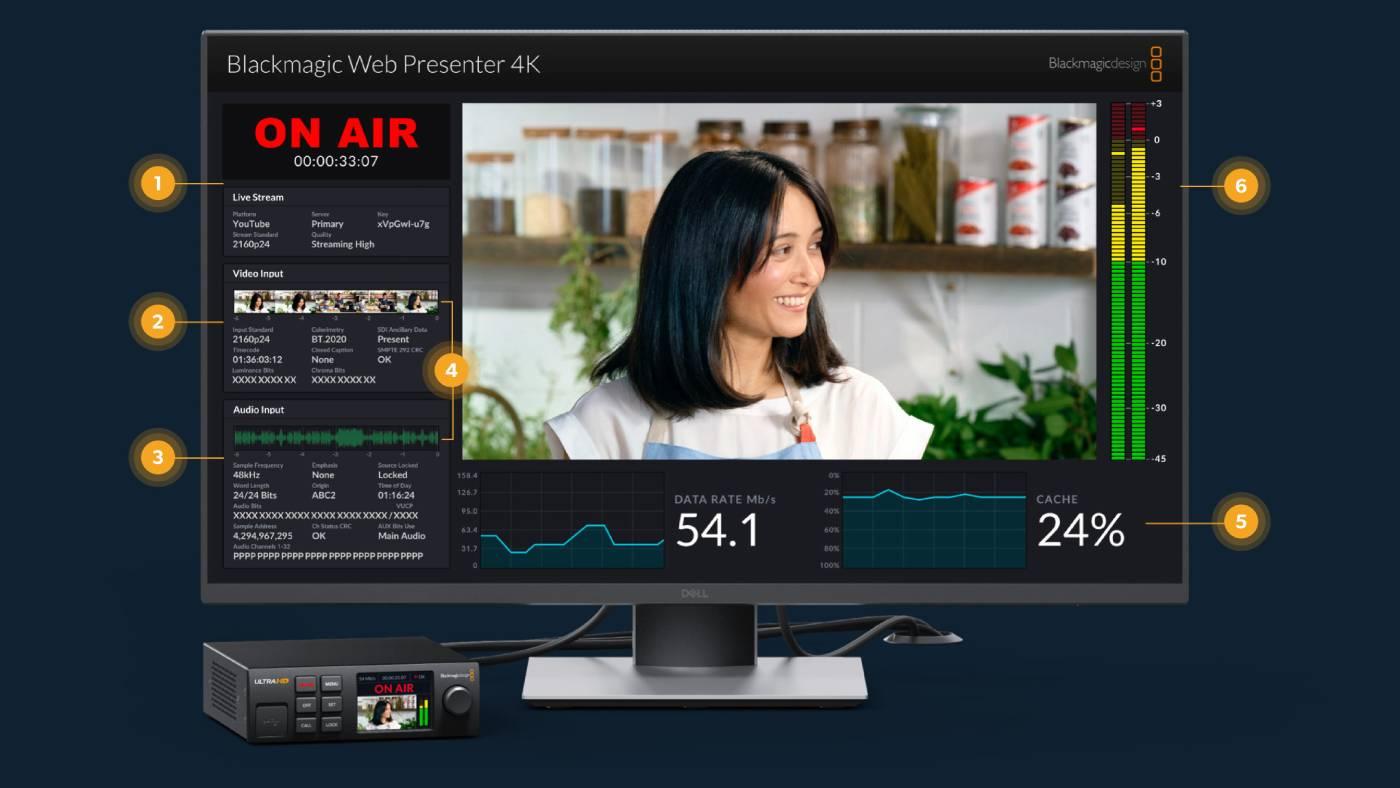 Blackmagic Web Presenter 4K