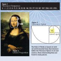 Picture of the Mona Lisa that illustrates the use of the Rule of Thirds and the Fibonacci Spiral.