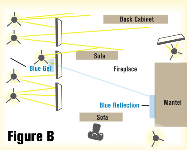 lighting-wide-shot-room-diagramB