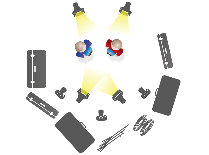 """Diagram showing talent with lights and cameras. The entire area is """"corralled"""" by camera cases, light stands, and other gear to keep bystanders out."""