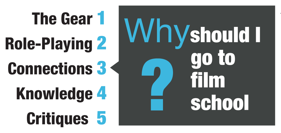 Graph showing what film school offers students