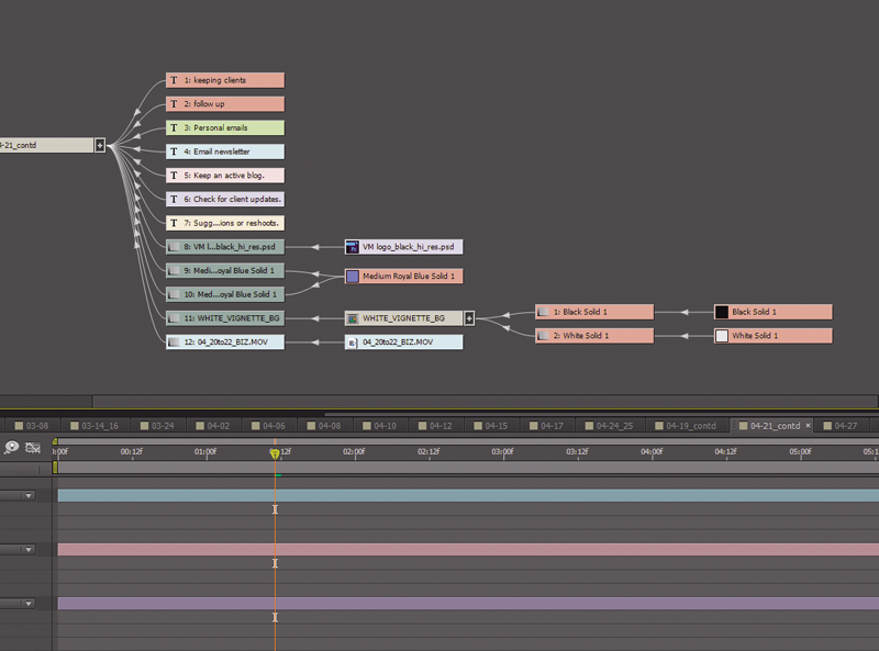 Screen grab of a flow chart in After Effects