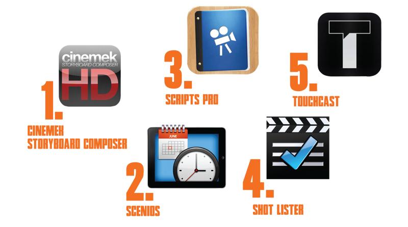 Cinemek, Scenios, scripts pro, shot lister, touchcast