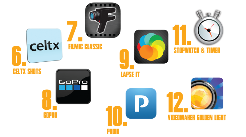 celtx, film classic, lapse it, stopwatch & timer, GoPro, podio, videomaker golden light