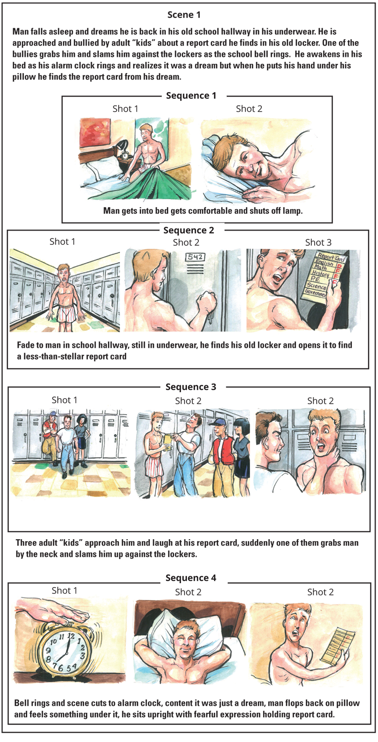 Storyboard showing how the different shots are grouped into sequences which make up a scene.