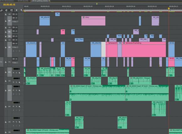 an organized timeline