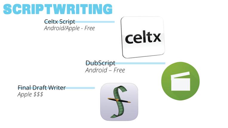 Scriptwriting Apps