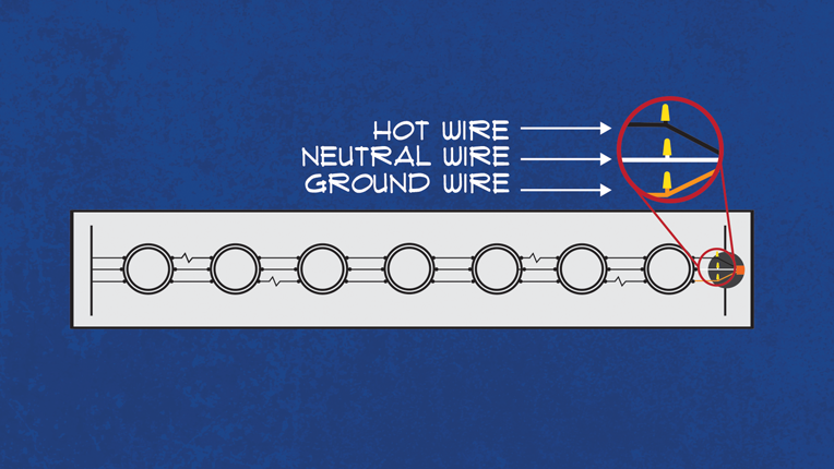 Diagram showing the connection of the correct wires in the light bar to the wires in the extension cord.