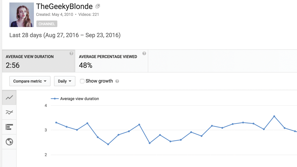 The best tool for tracking watch time is the Audience Retention page in your Analytics tab on YouTube.