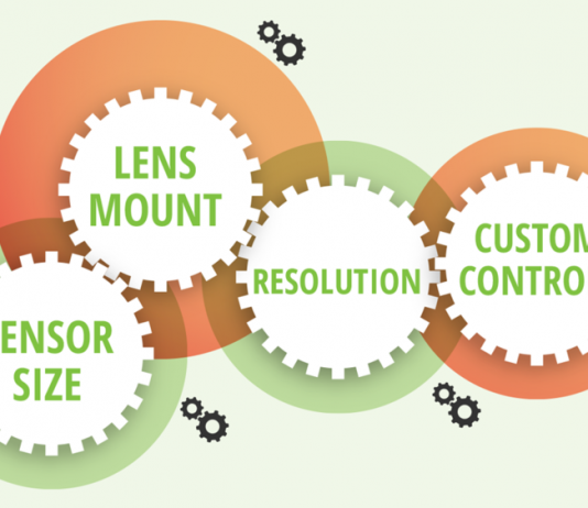 How Camera Usability Impacts Your Final Product
