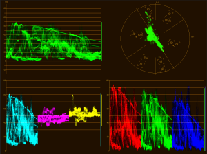 Essential Video Skills: Reading a Vectorscope and Waveform Monitor