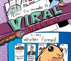 Learn to Make a Viral Video with a Free Report