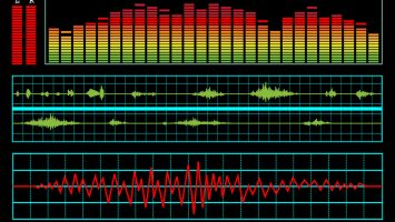 Digital waveforms for audio signals