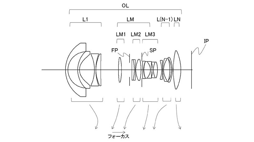 Drawing of Canon's patented lens